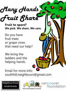 Fruit Share Poster